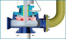 ANDRITZ vertical free flow pump